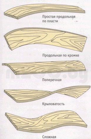 коробление необрезной доски